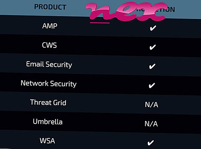 Kas ir wsc_proxy.exe?