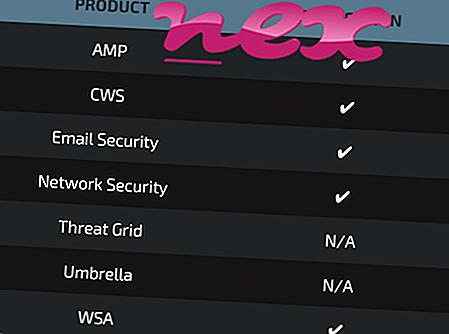 Какво е mpssvc.exe?